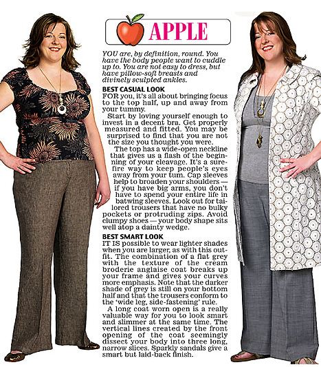 Spotlight On Apple Shape Panache Lingerie